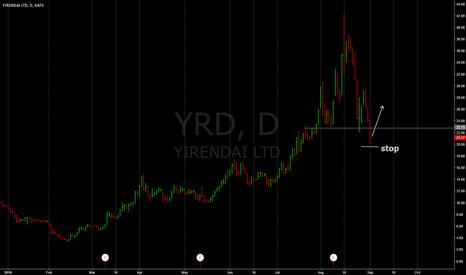 YRD: risky maneuver