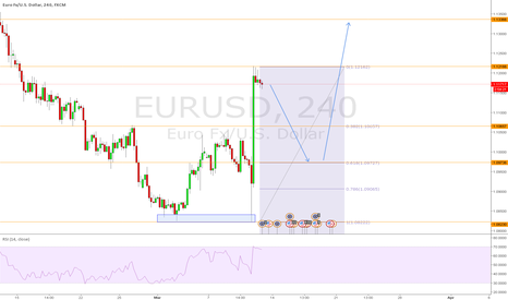 EURUSD: Possible 2618 on the 4 hr