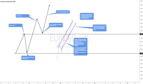 EURUSD: How to count a channel - Educational Post