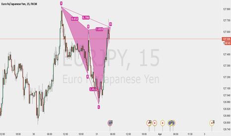 EURJPY: Bear Cypher on EURJPY 15 Mins Chart