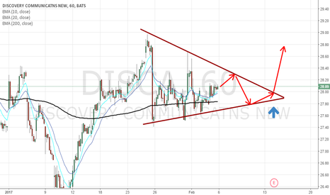 DISCA: DISCA Contracting, possible BUY.