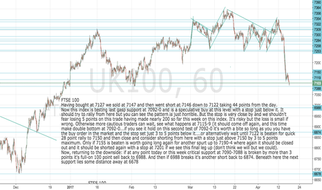 UK100: FTSE a speccy buy with stop right under the low