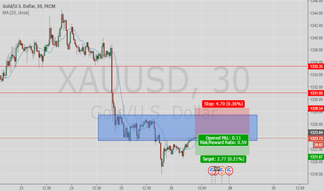 XAUUSD: sell supply zone