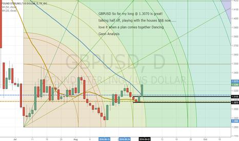 GBPUSD: GB{USD talking half off now!