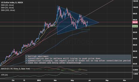 DXY: US Dollar Bullish Continuation