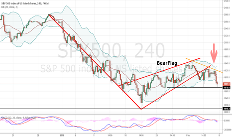 "SPX500: SPX ""BearFlag"" break down , small HS inside BF >> 1795.... ?"