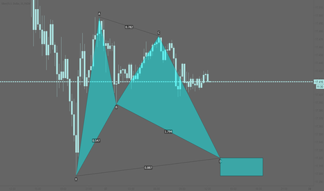 XAGUSD: XAGUSD: Potential bullish bat pattern