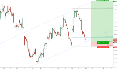 GBPUSD: Great R:R for a long position in GBPUSD