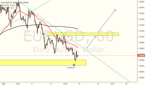 EURUSD: If breaks,  long