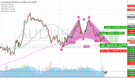 AUDUSD: BATman to the rescue! 32pips on the table..