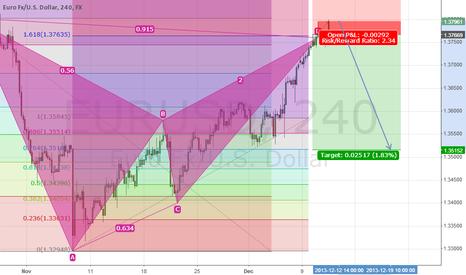 EURUSD: Short on EURUSD  to target 1.35162