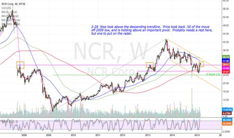 NCR: NCR