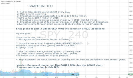 SPY: Snapchat IPO - thoughts