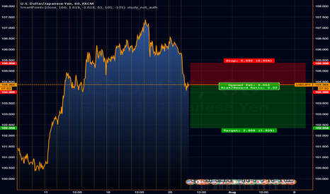 USDJPY: USDJPY short trade - speculative, but worth to try it