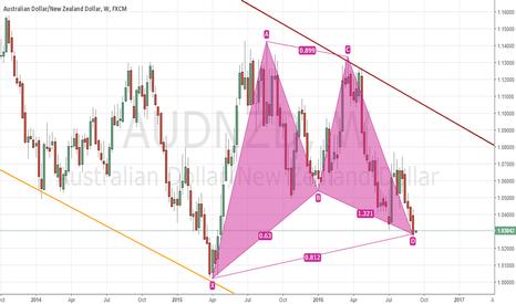 AUDNZD: AUDNZD Gartly pattern - Weekly Chart