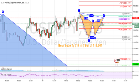 USDJPY: Short opportunity on this Bear Butterfly if the CD leg completes