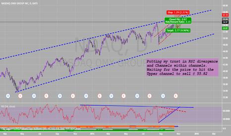 NDAQ: NASDAQ SHORT?