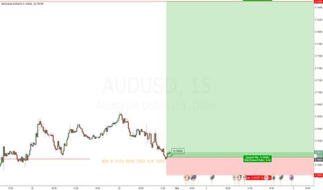 AUDUSD: LONG AUD/USD