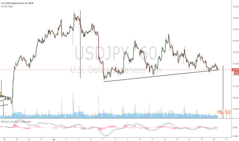 USDJPY: Another Important Break Is Occuring