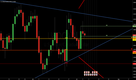 USDCAD: USDCAD  watch 1.2920 today  pivot point