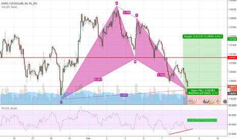 EURUSD: Bat pattern to long EURUSD