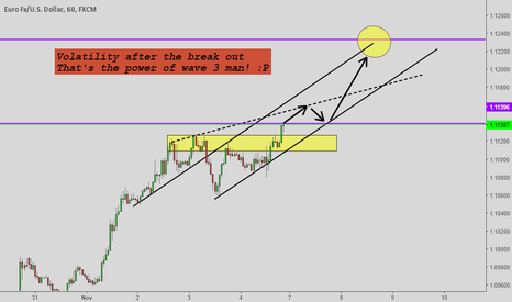 EURUSD: Trade the feelings, not the price.
