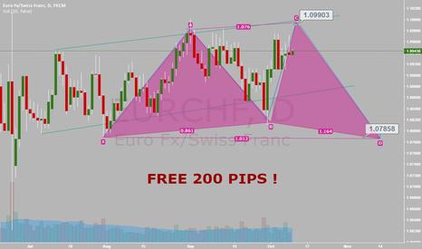 EURCHF: EURCHF FREE 200 PIPS !