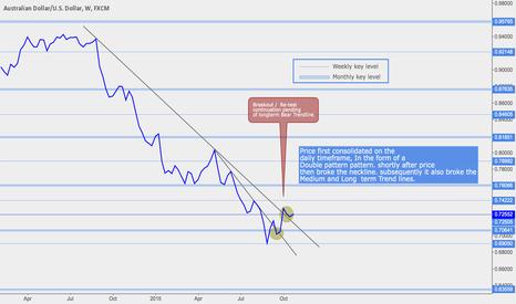 AUDUSD: AUDUSD - weekly line chart analysis