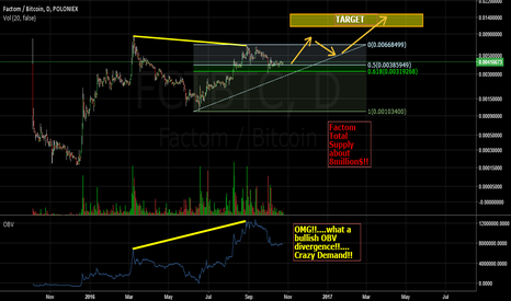 FCTBTC: Bullish on FACTOM!.......................ENJOY! ;)