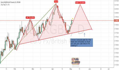 EURGBP: EUR/GBP Head and Shoulder??