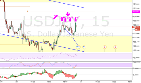 USDJPY: Worth to have a look to understand the algo power. Ouchhh