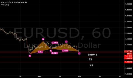 EURUSD: Long EURUSD after break low