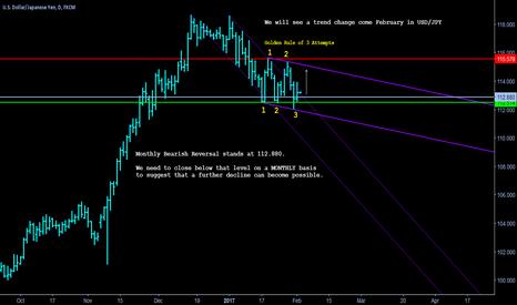 USDJPY: USD/JPY - February Trend Change