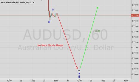 AUDUSD: AUS USD Elliot Wave Count
