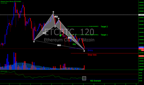ETCBTC: ETCBTC Long  Possible reversal at the 1.272 extension