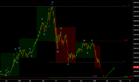 XGY0: XGY0:elliott wave guide!