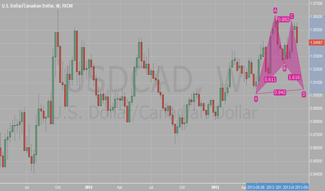 USDCAD: USDCAD:Bearish Bat Weekly