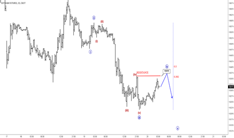 S2!: Elliott Wave Analysis: Soybeans In An Intraday Correction