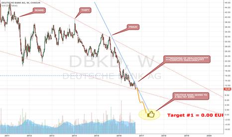 DBK: DEUTSCHE BANK HEADED TO A BIG FAT ZERO