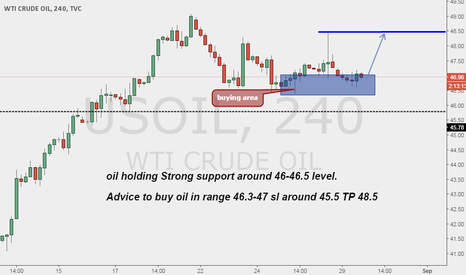 USOIL: long oil on strong support