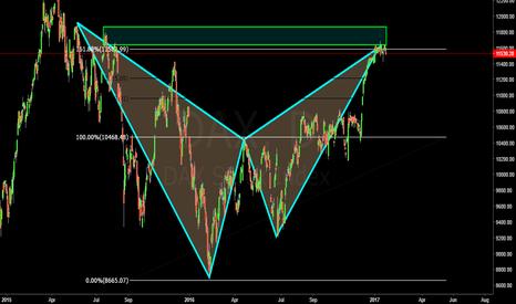DAX: dax index daily bearish bat formation , 1.618 ext idea