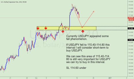 USDJPY: Pay attention to USDJPY buying opportunities