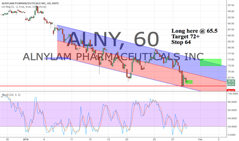 ALNY: Trying some ALNY