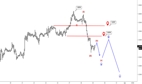 GBPUSD: Elliott Wave Analysis: GBPUSD Looking To Aim Lower