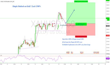 XAUUSD: Long XAUUSD : Simple Outlook on Gold !