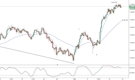 AUDNZD: aud/nzd -- nearing end of wave iii