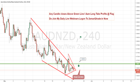 AUDNZD: Audnzd Moving In Downward Channel