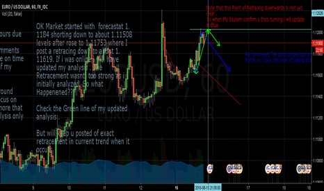 EURUSD: EURUSD_version 2