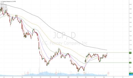 JCP: JCP waking up, laggard play