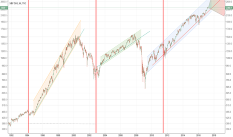 SPX: SPX with ECM Armstrong model